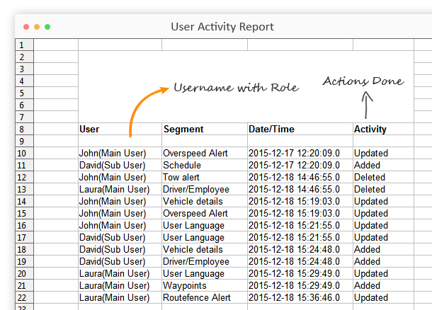 Download user activity report in avlview fleet tracking