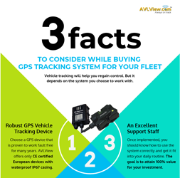 3 facts to consider GPS tracking