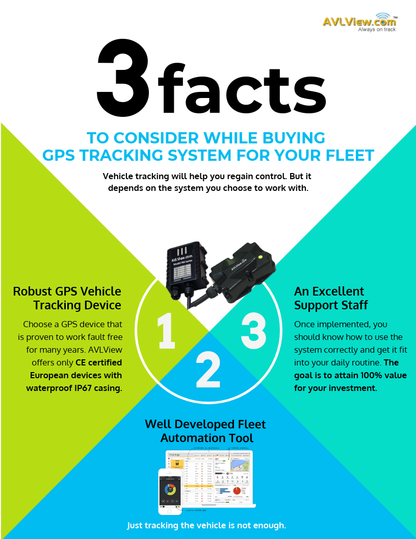 Vehicle tracking; choose the best GPS tracking system