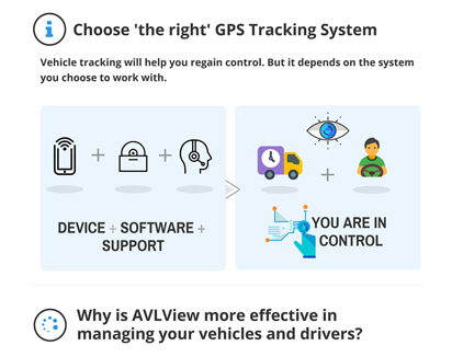 Choose the right vehicle tracking system