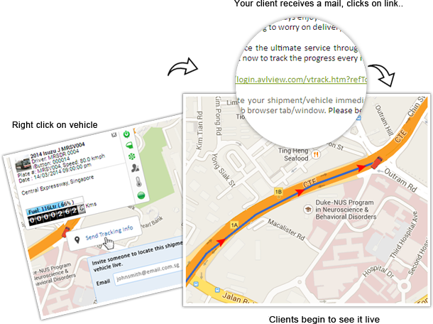 Share vehicle location; Let clients see your vehicle heading for delivery realtime..