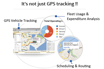 Fleet Management Got You Down? Upgrade Your GPS Tracking to Fleet Automation