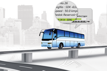 How Realtime GPS Tracking Can Benefit Bus Companies