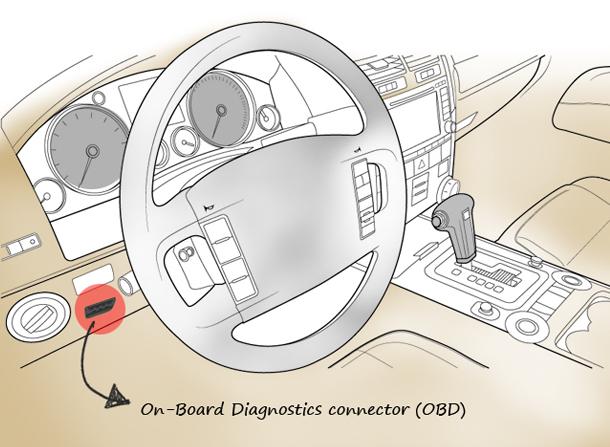 OBD tracker