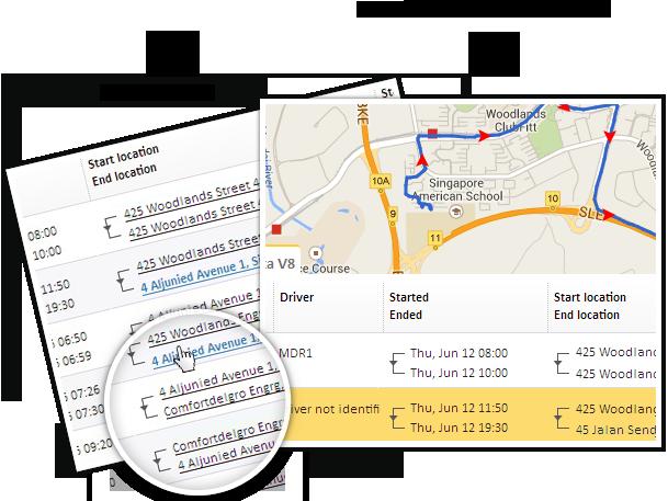 مشاهدة مواقع الأحداث على الخريطة