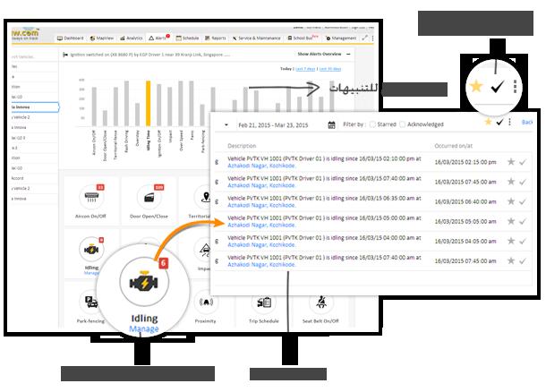 إصدار  AVLView 5.0 – إصدار جديد وصديق للمستخدم بكل معنى الكلمة ومع ذلك قوي للغاية ليكون إدارة الأسطول كالمشي في منتزه